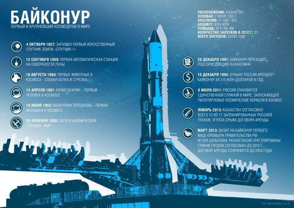 День космодрома Байконур - 2 июня