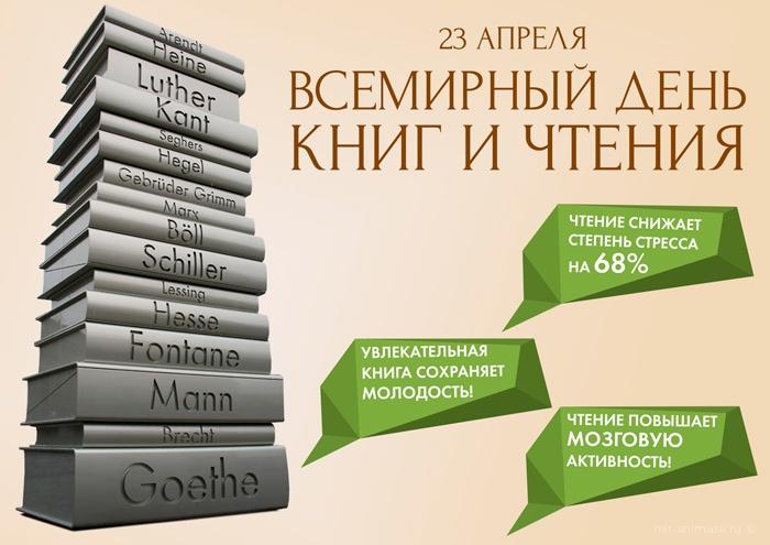 День книг и авторского права - 23 апреля